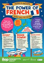 Power of French